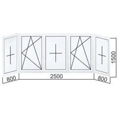 Балконная рама (П-образная) 800×1500, 2500×1500, 800×1500 мм