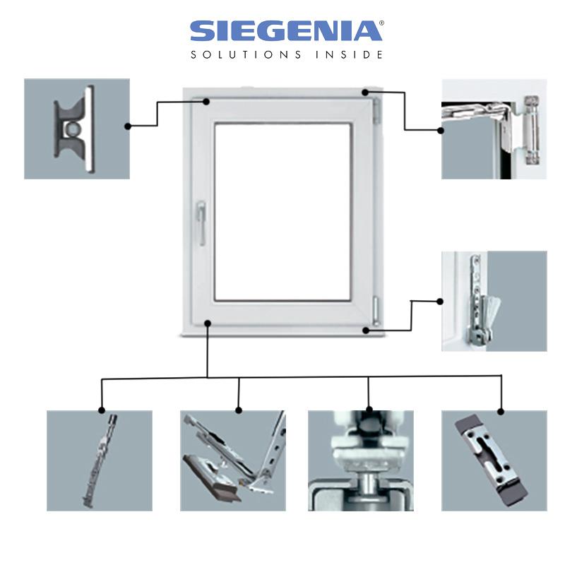 Схематика фурнитуры Siegenia